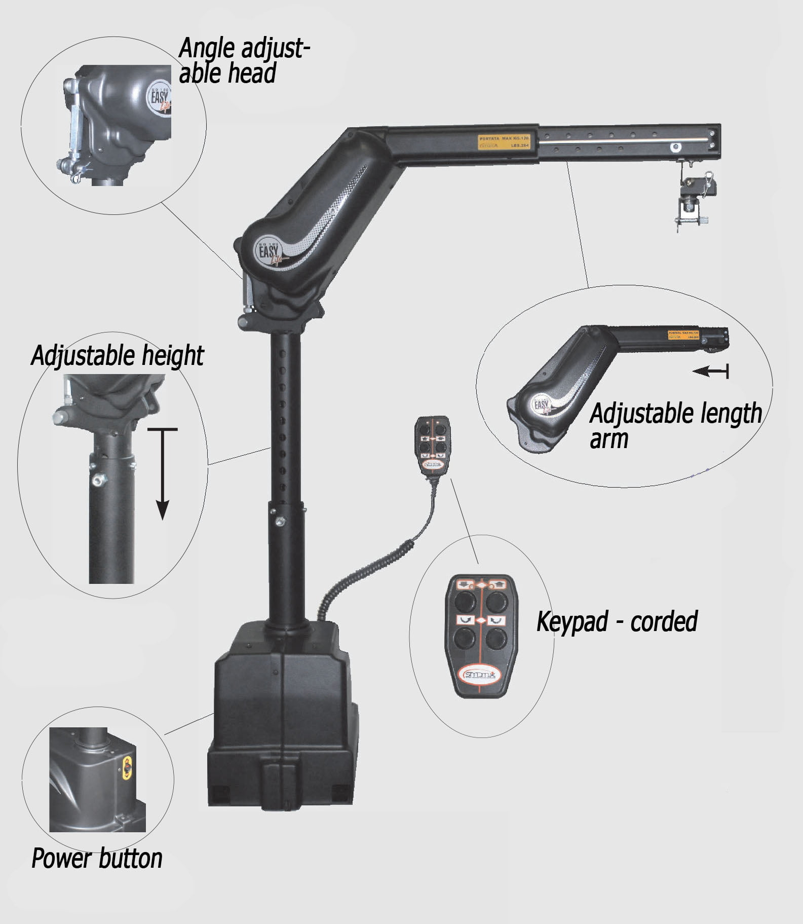 Image of SG120 scooter Hoist with smaller images explaining each component of the unit